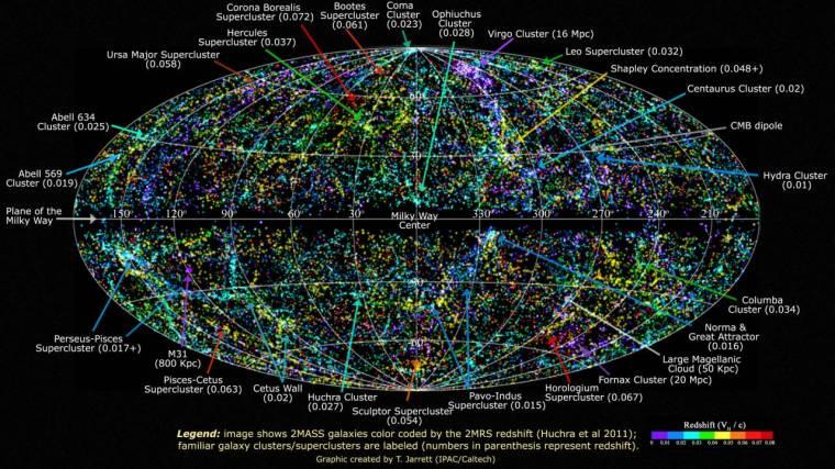 universemap